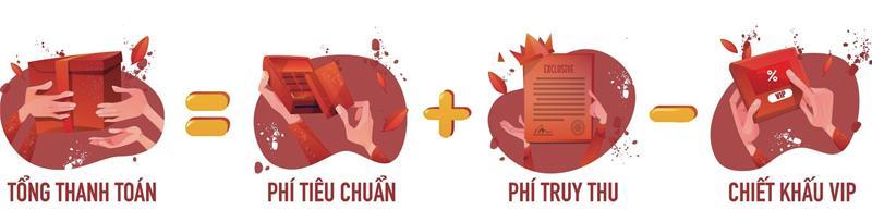 Hình thức tính phí vận chuyển hàng từ taobao về Việt Nam